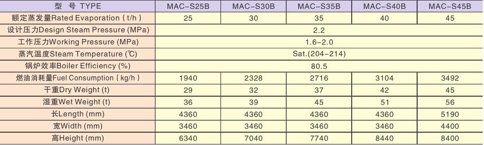 MAC-SB.png